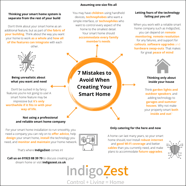 7 Mistakes to Avoid When Creating Your Smart Home